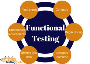 functional-testing