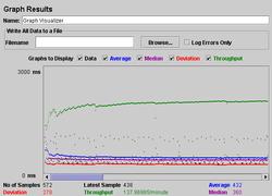 load-testing-tool-apache-jmeter-2