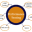 Performance Testing Introduction