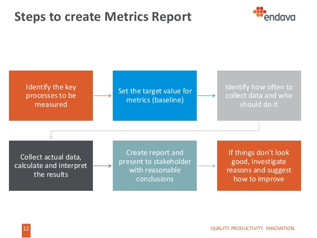 testing-metrics1