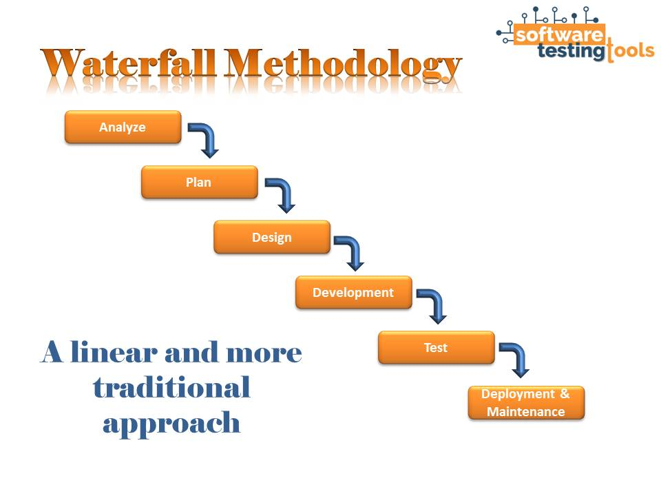 waterfall-methodology