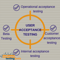 user-acceptance-testing